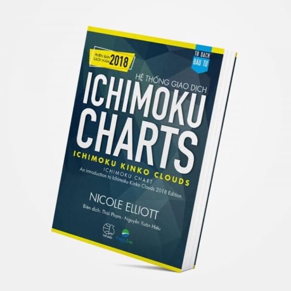 Hệ thống giao dịch Ichimoku